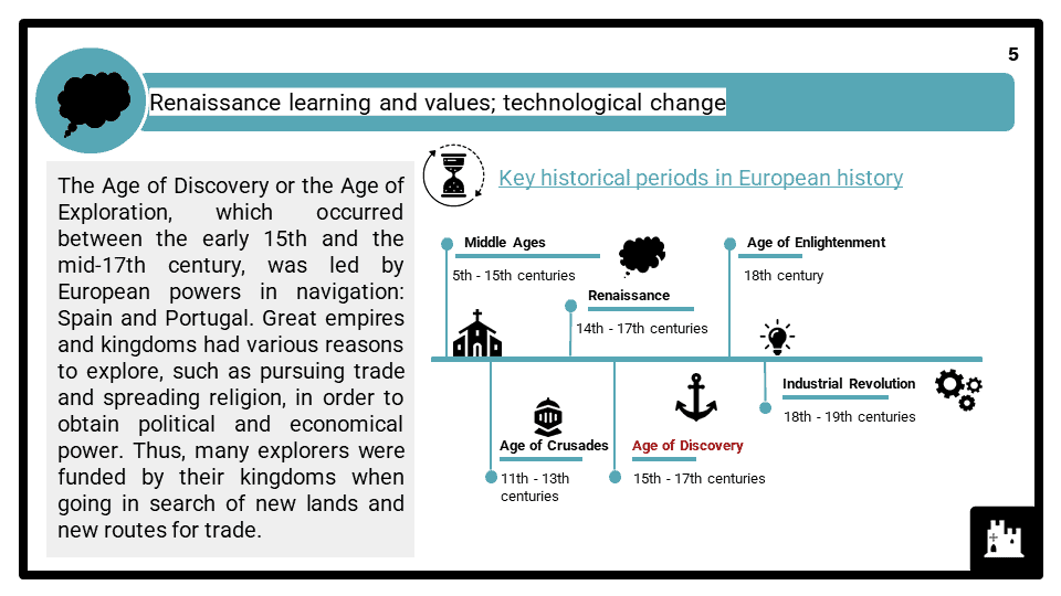 A Level Reasons for the Age of Exploration Presentation 1 - Copy