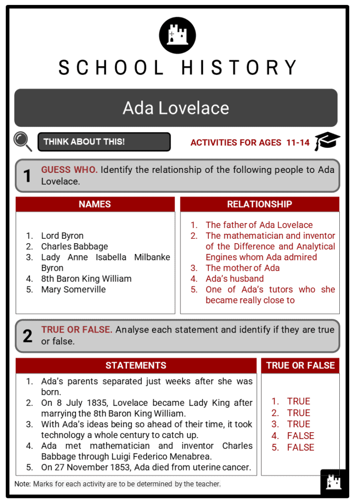 Ada Lovelace Student Activities & Answer Guide 2