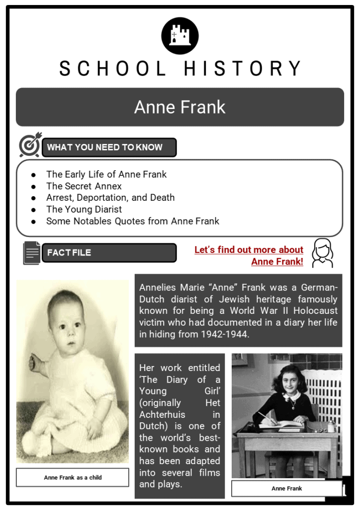 Anne Frank Resource Collection 1