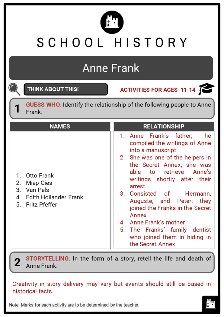 Anne Frank Student Activities & Answer Guide 2