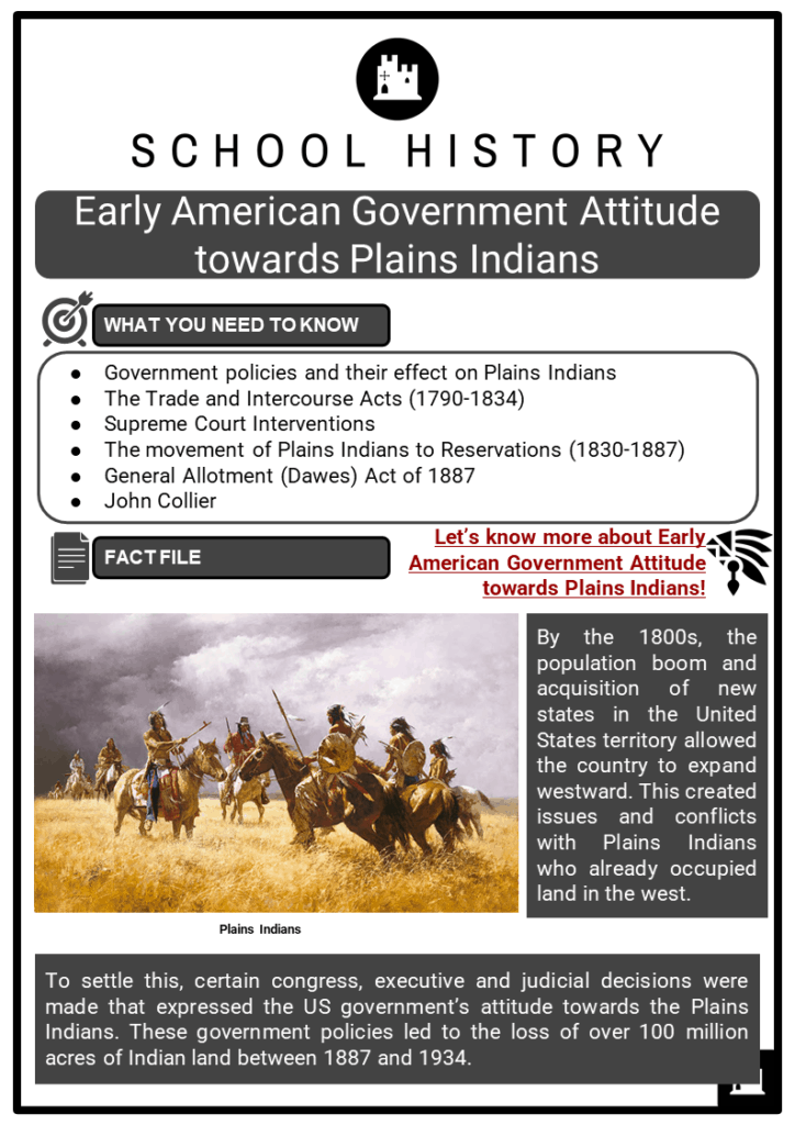 Early American Government Attitude towards Plains Indians Resource Collection 1