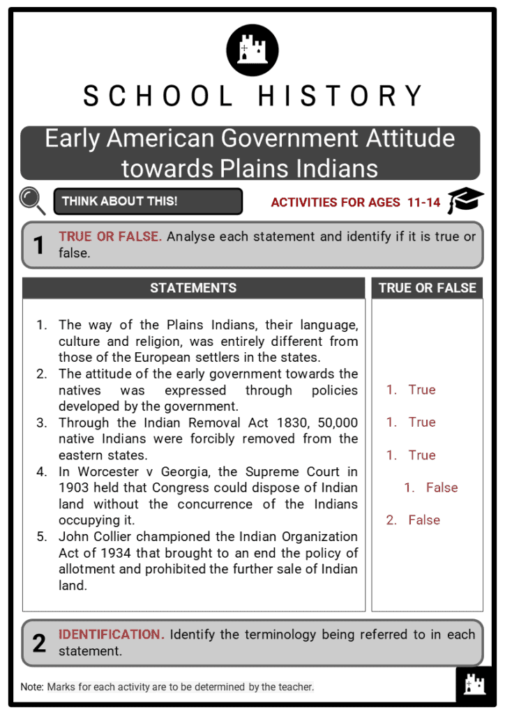 Early American Government Attitude towards Plains Indians Student Activities & Answer Guide 2
