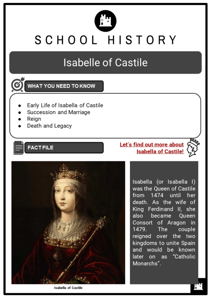 Isabella of Castile Resource Collection 1
