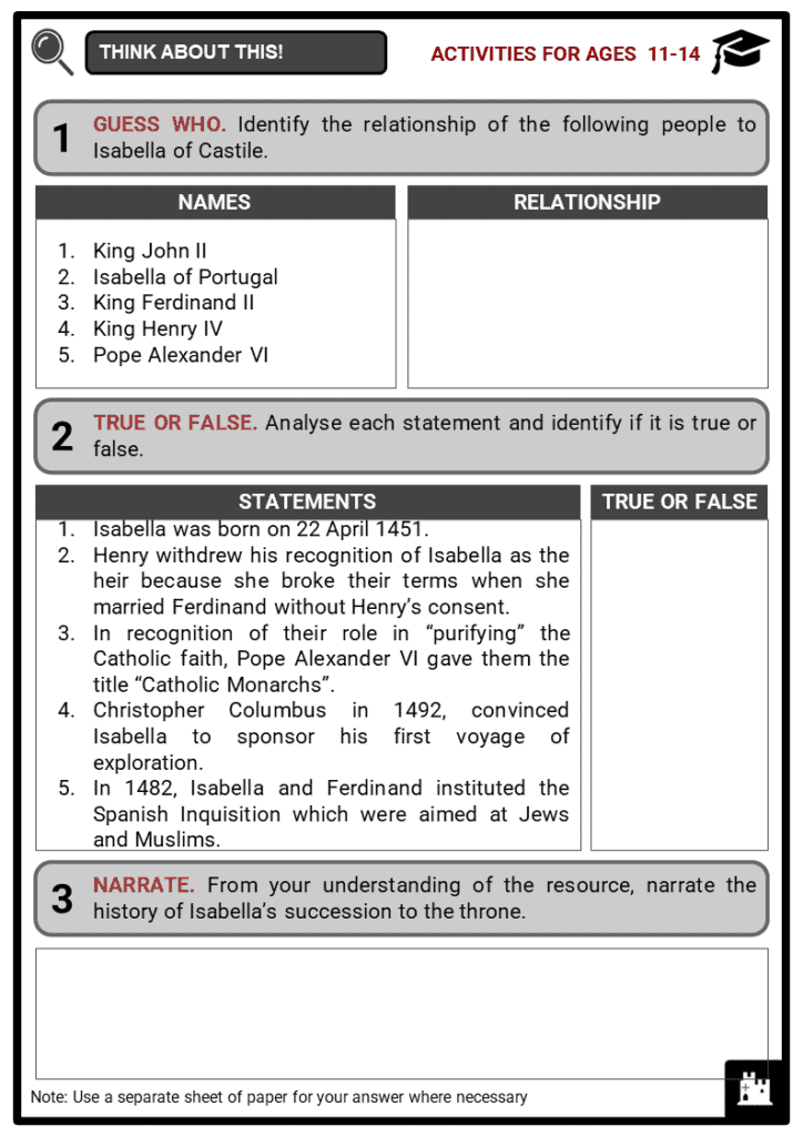 Isabella of Castile Student Activities & Answer Guide 1