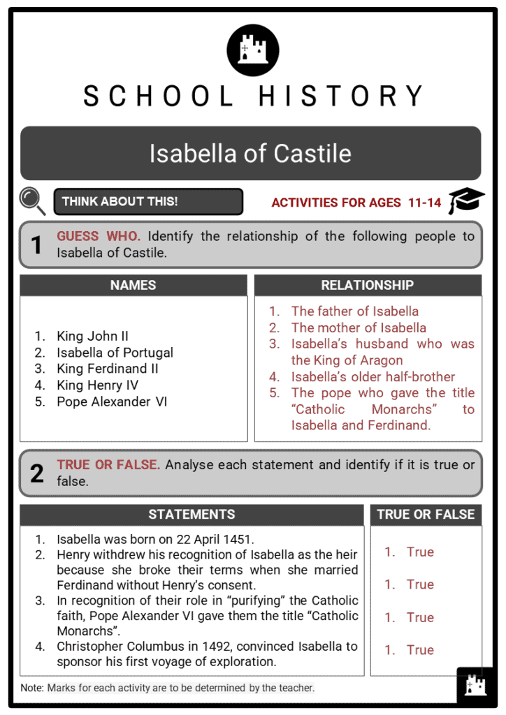 Isabella of Castile Student Activities & Answer Guide 2