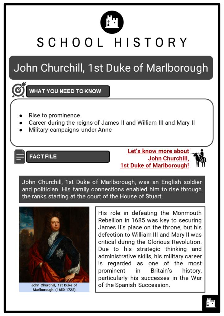 John Churchill, 1st Duke of Marlborough Resource Collection 1