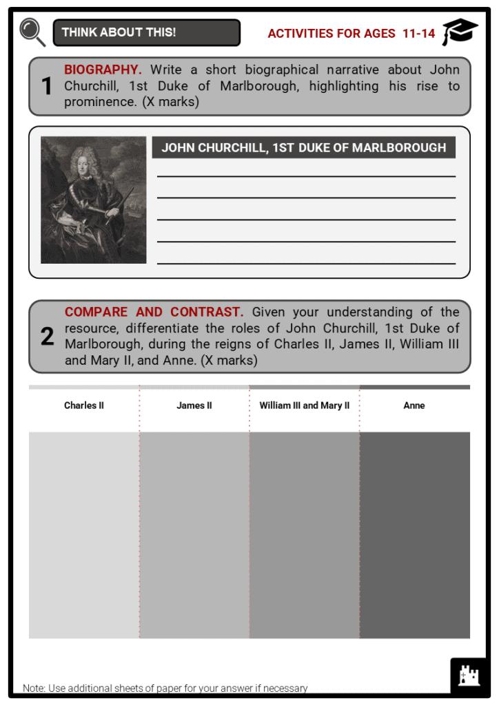 John Churchill, 1st Duke of Marlborough Student Activities & Answer Guide 1