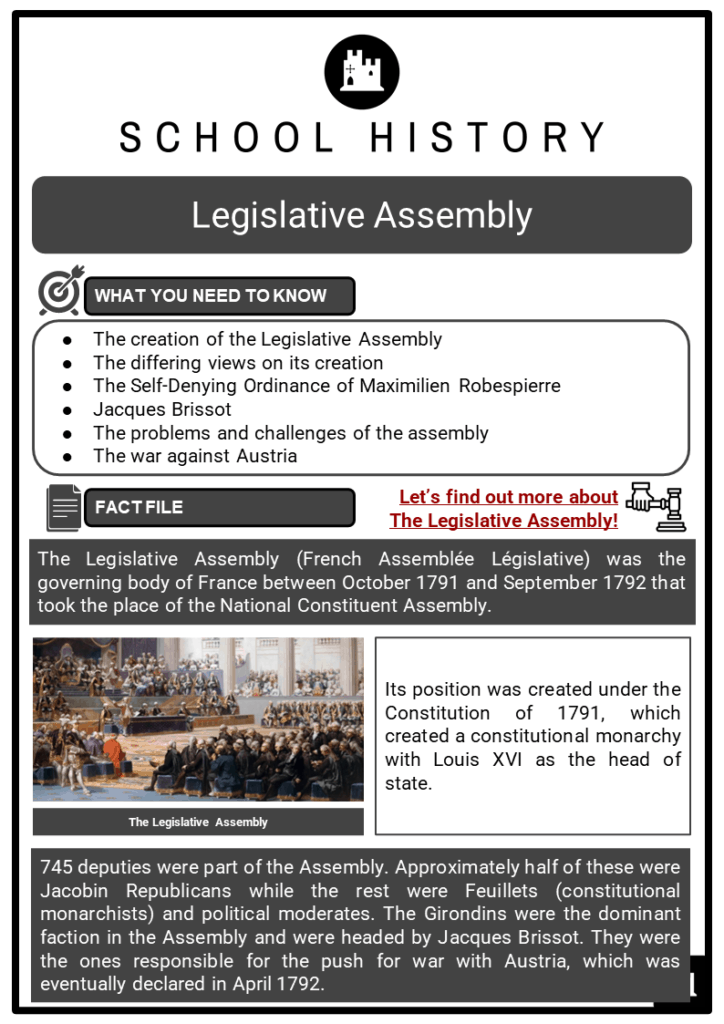 Legislative Assembly Resource Collection 1