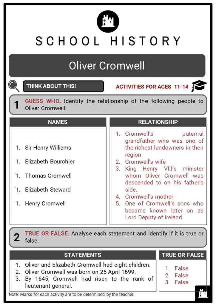 Oliver Cromwell Student Activities & Answer Guide 2