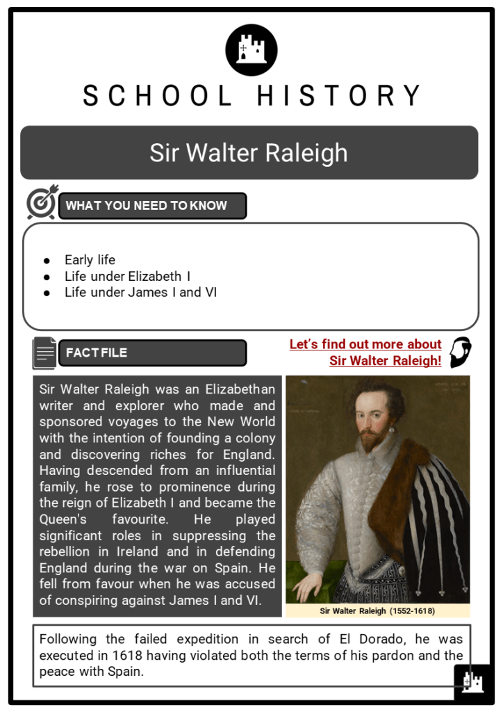 Sir Walter Raleigh Resource Collection 1