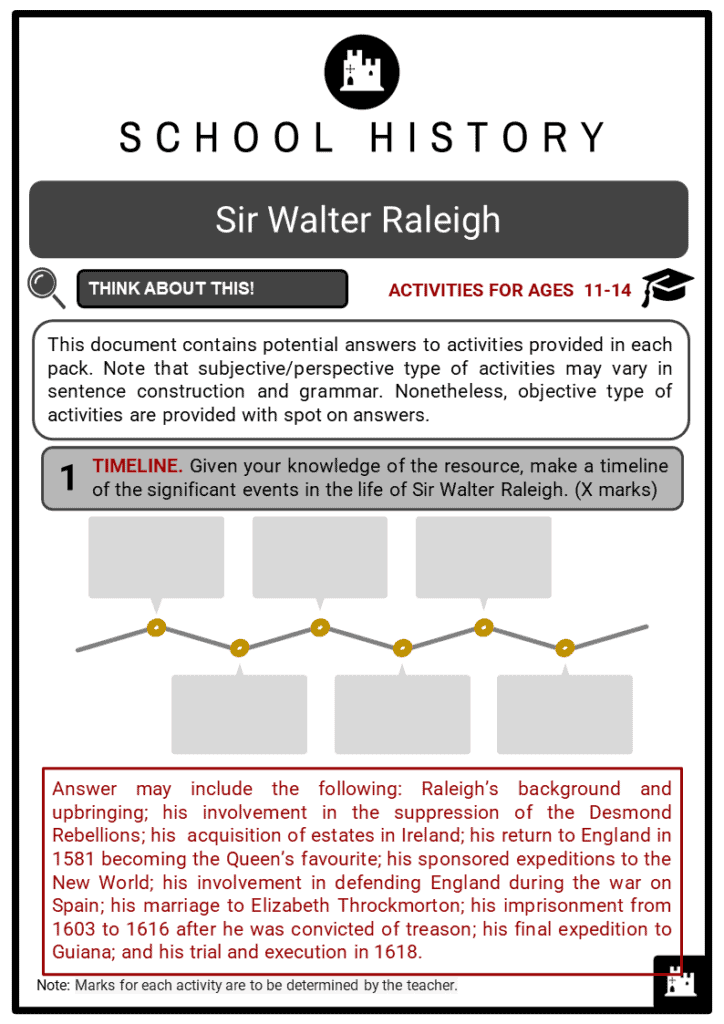 Sir Walter Raleigh Student Activities & Answer Guide 2