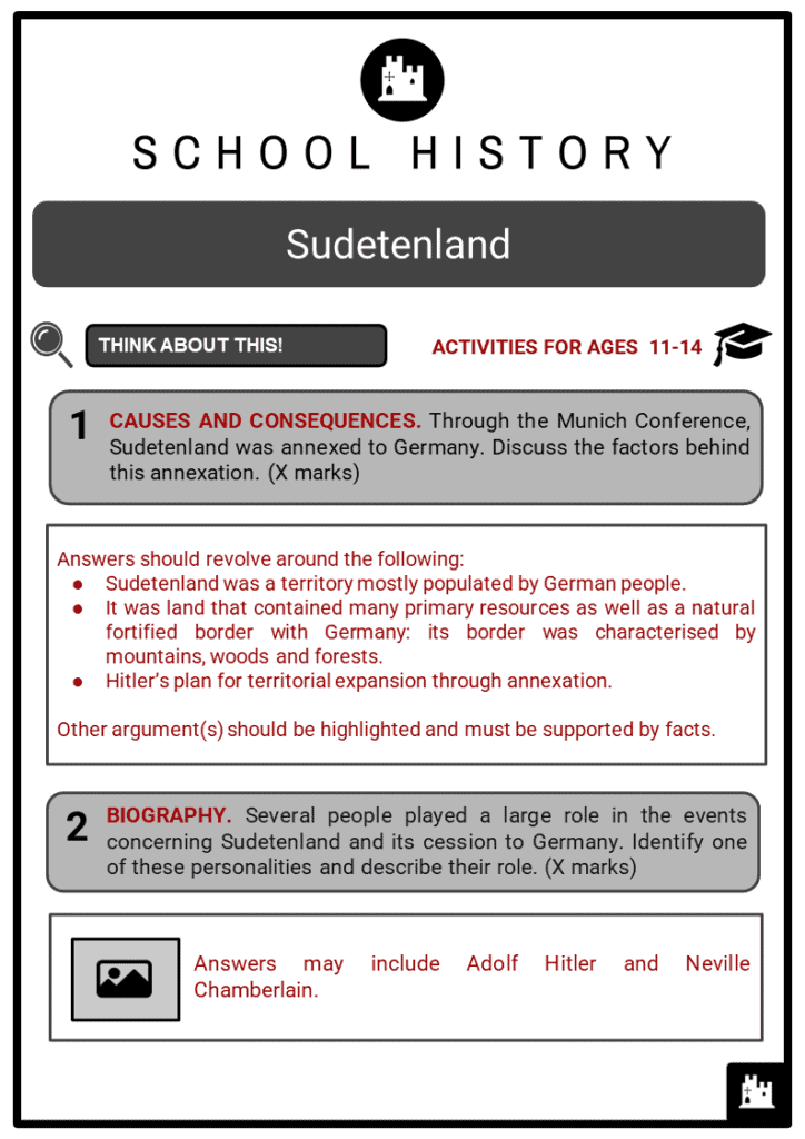 Sudetenland Student Activities & Answer Guide 2