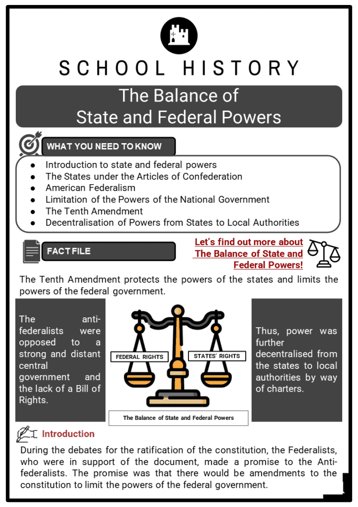 The Balance Of State and Federal Powers Resource Collection 1