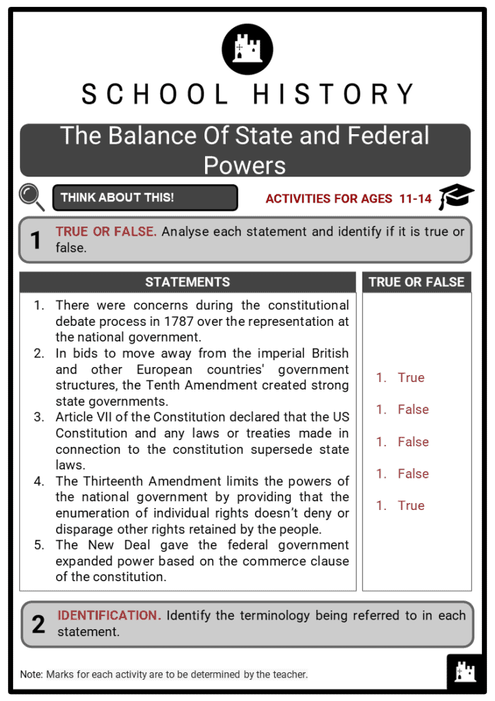 The Balance Of State and Federal Powers Student Activities & Answer Guide 2