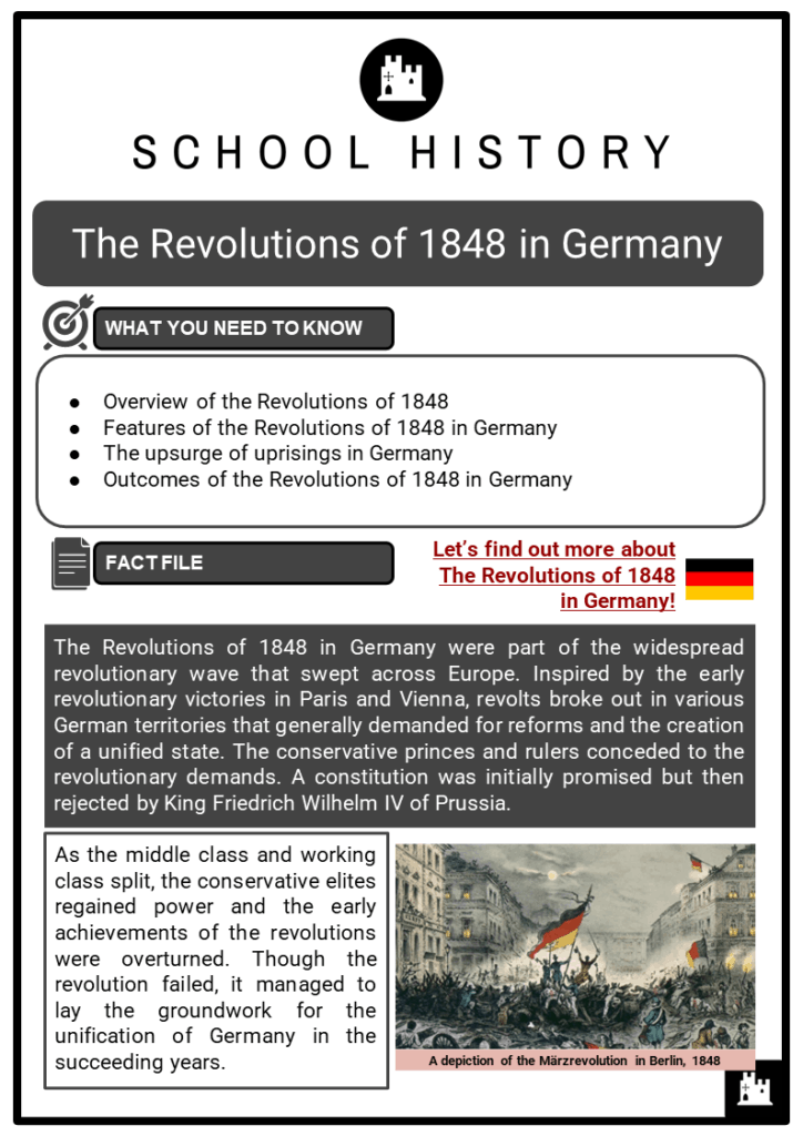 The Revolutions of 1848 in Germany Resource Collection 1