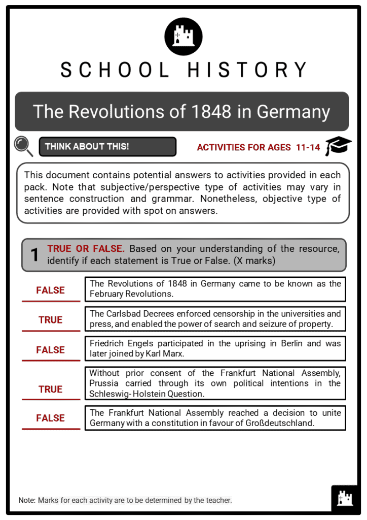 The Revolutions of 1848 in Germany Student Activities & Answer Guide 2