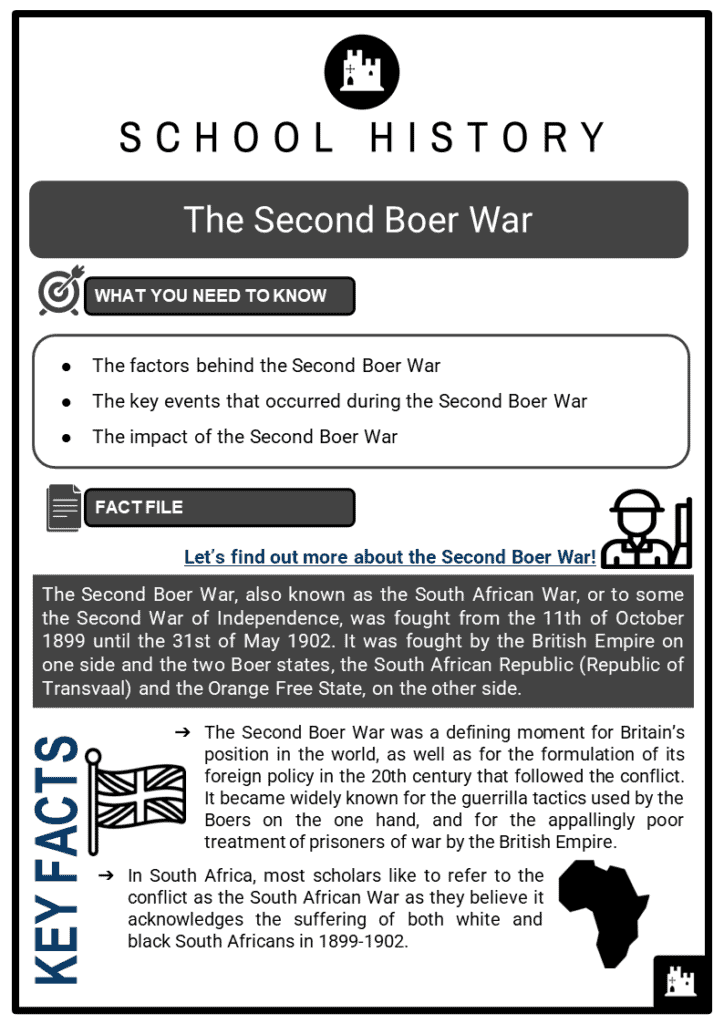 The Second Boer War Resource Collection 1