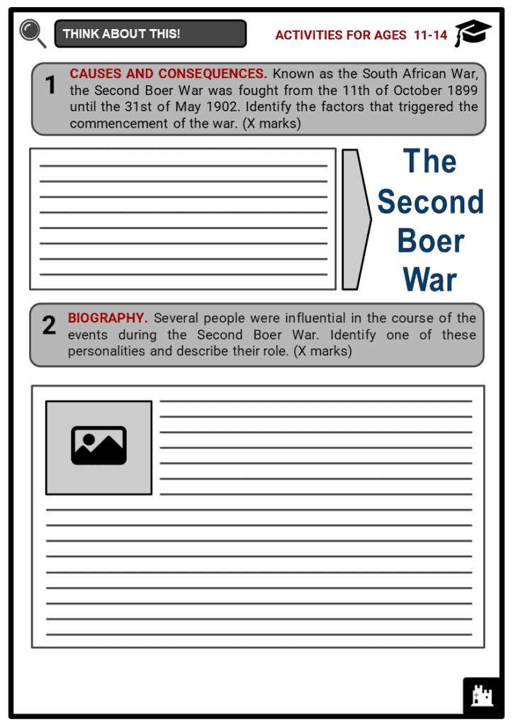 The Second Boer War Student Activities & Answer Guide 1