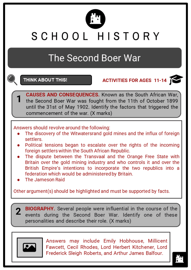 The Second Boer War Student Activities & Answer Guide 2