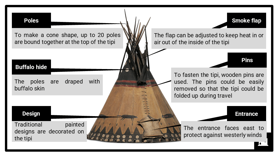 A Level Expansion and Native Americans Presentation 2