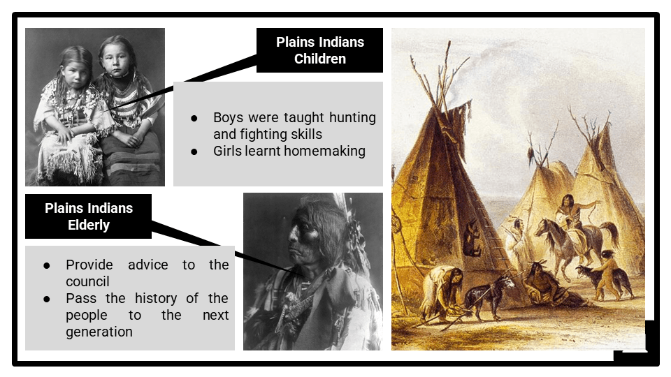 A Level Expansion and Native Americans Presentation 4