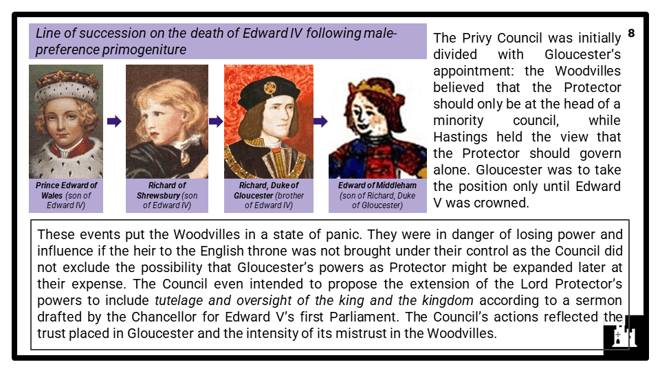 A Level The Fall of the House of York, 1471-1499 Presentation 4