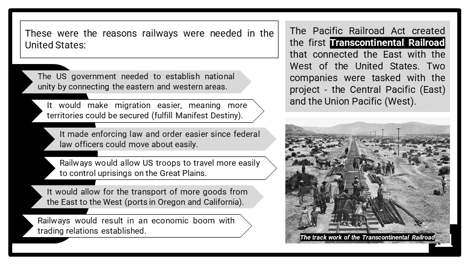 A Level Westward expansion causes and impacts Presentation 4
