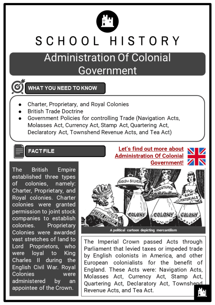 Administration Of Colonial Government Resource Collection 1