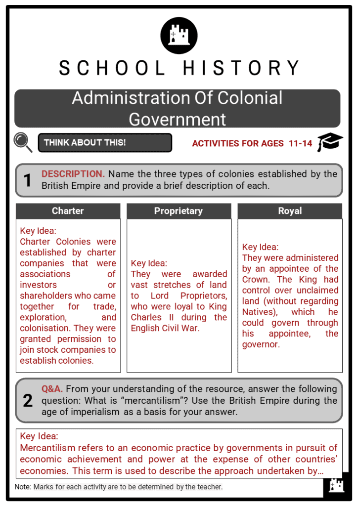 Administration Of Colonial Government Student Activities & Answer Guide 2