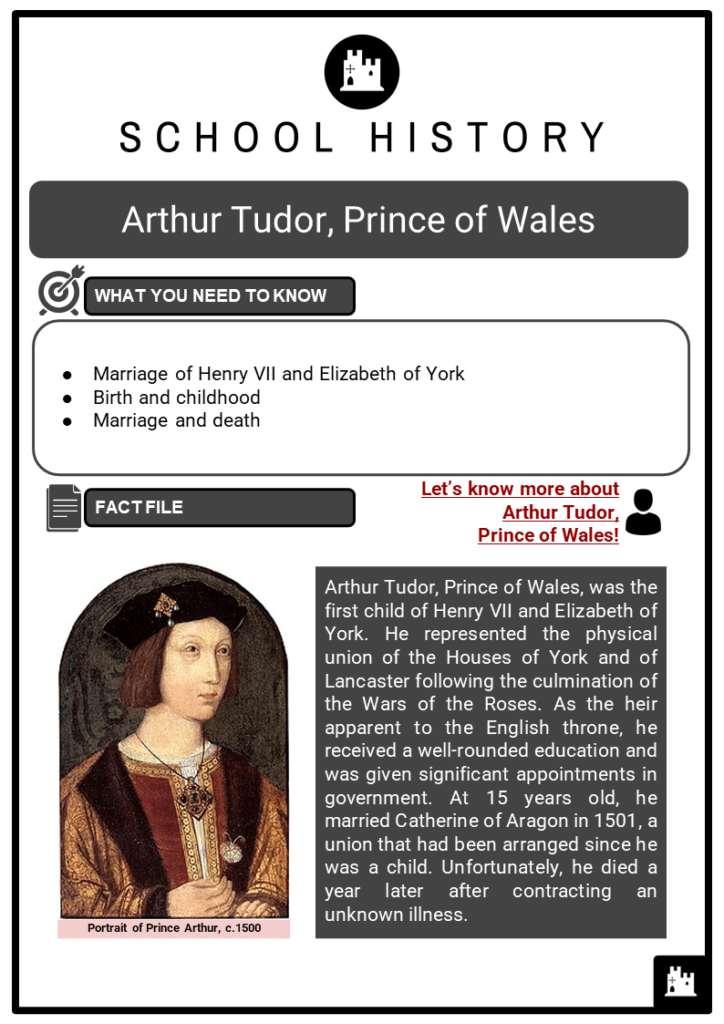 Arthur Tudor, Prince of Wales Resource Collection 1