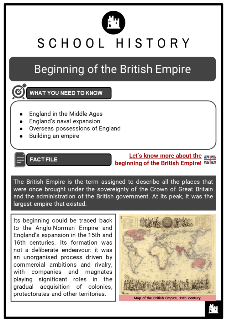 Beginning of the British Empire Resource Collection 1