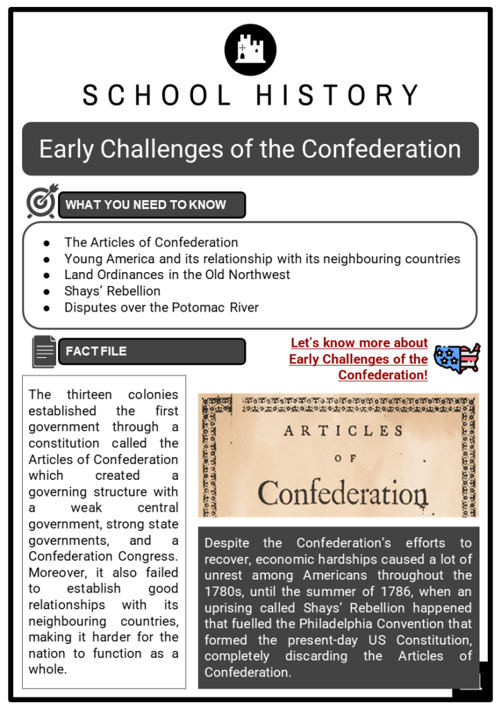 Early Challenges of the Confederation Resource Collection 1