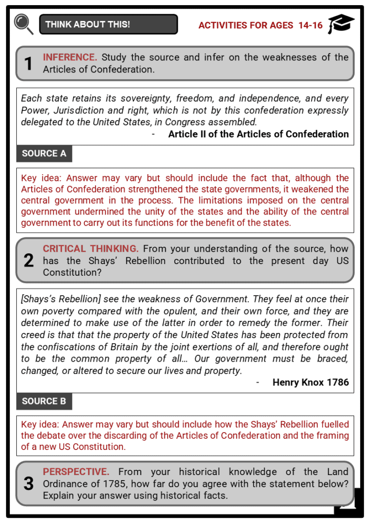 Early Challenges of the Confederation Student Activities & Answer Guide 4