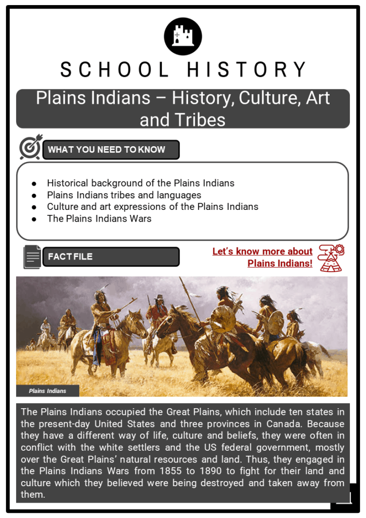 Plains Indians – History, Culture, Art and Tribes Resource Collection 1