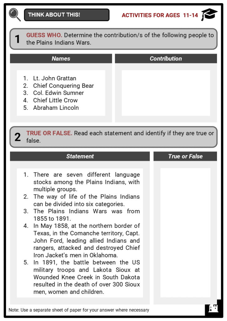 Plains Indians – History, Culture, Art and Tribes Student Activities & Answer Guide 1