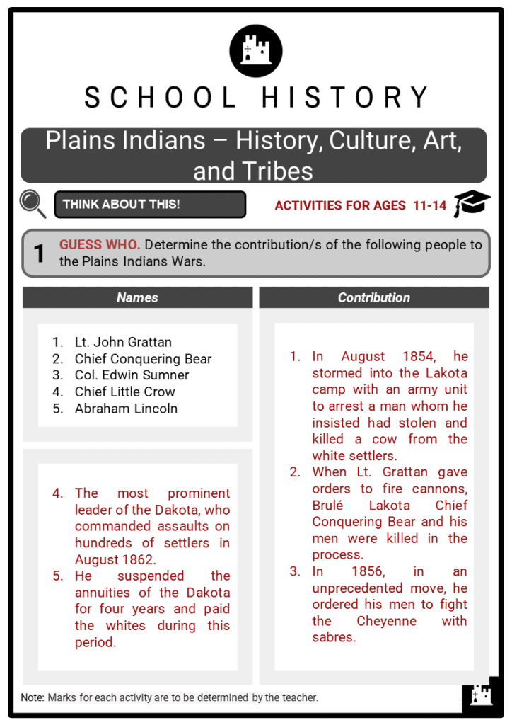 Plains Indians – History, Culture, Art and Tribes Student Activities & Answer Guide 2