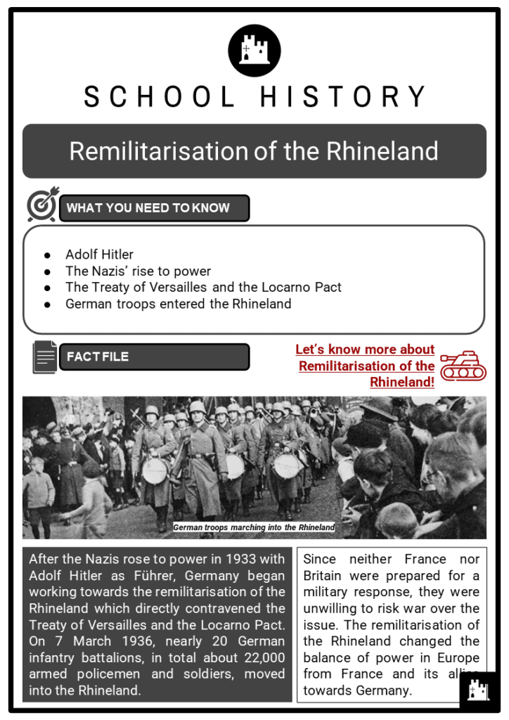 Remilitarisation of the Rhineland Resource Collection 1