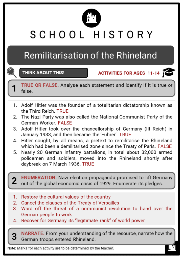 Remilitarisation of the Rhineland Student Activities & Answer Guide 2