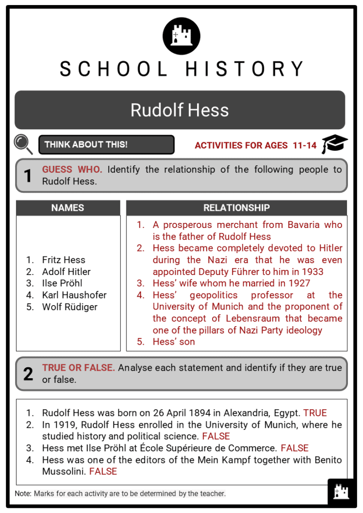 Rudolf Hess Student Activities & Answer Guide 2
