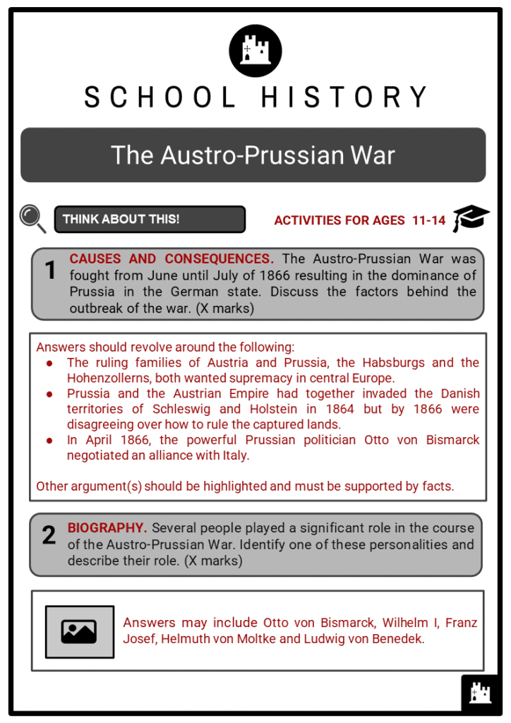 The Austro-Prussian War Student Activities & Answer Guide 2