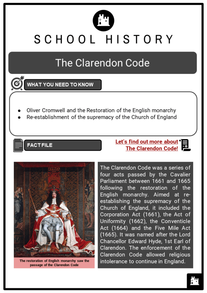 The Clarendon Code Resource Collection 1