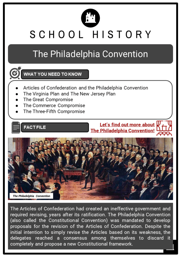 The Philadelphia Convention Resource Collection 1