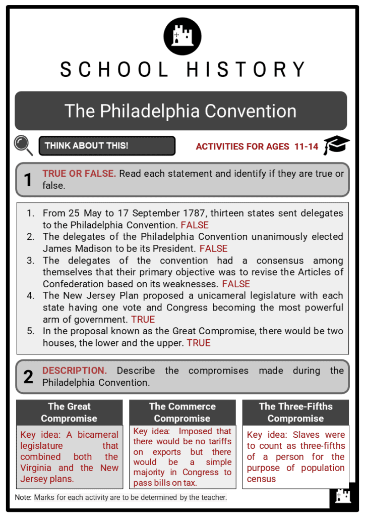 The Philadelphia Convention Student Activities & Answer Guide 2