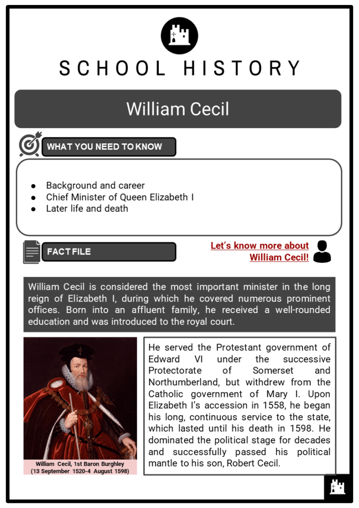 William Cecil Resource Collection 1