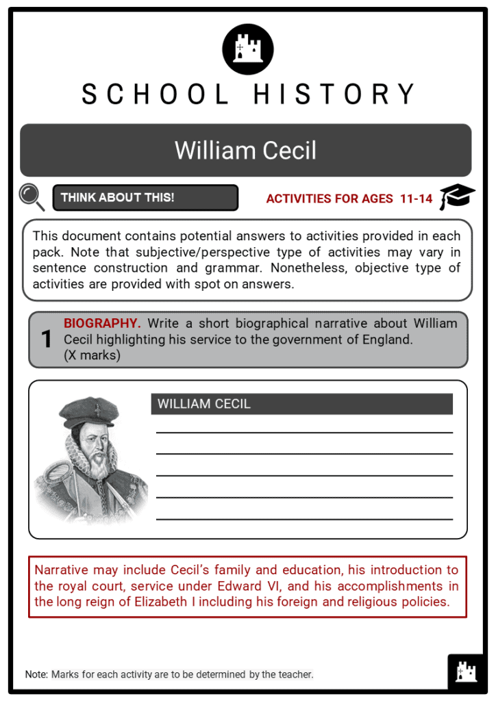 William Cecil Student Activities & Answer Guide 2