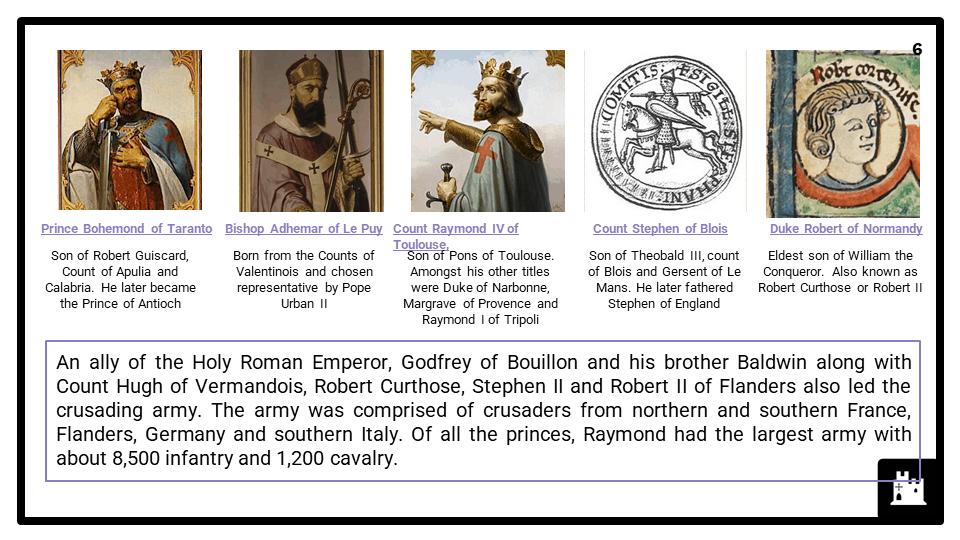 A Level Leadership of the Crusades, 1095-1192 Presentation 2
