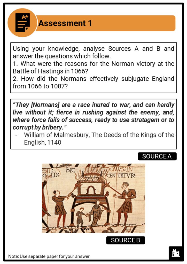 A Level The Norman Conquest of England_ William I, 1066-1087 Assessment 1