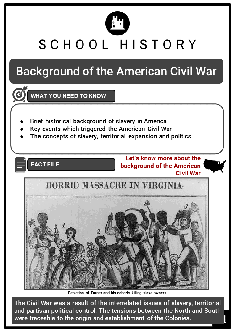 Background-of-the-American-Civil-War-Resource-Collection-1