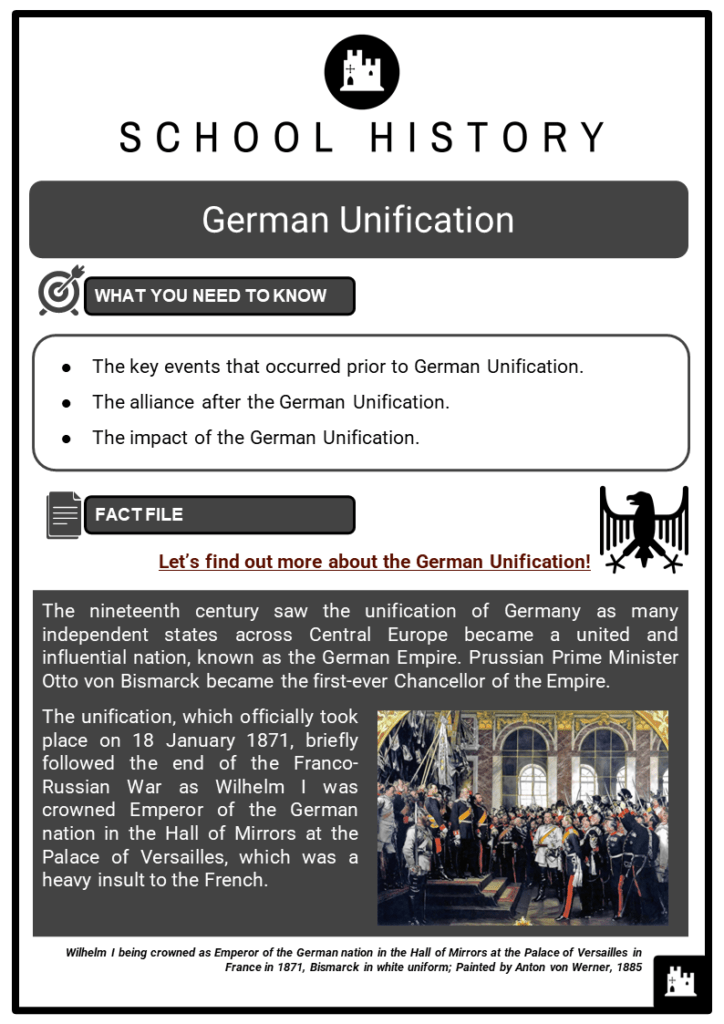 German Unification Resource Collection 1