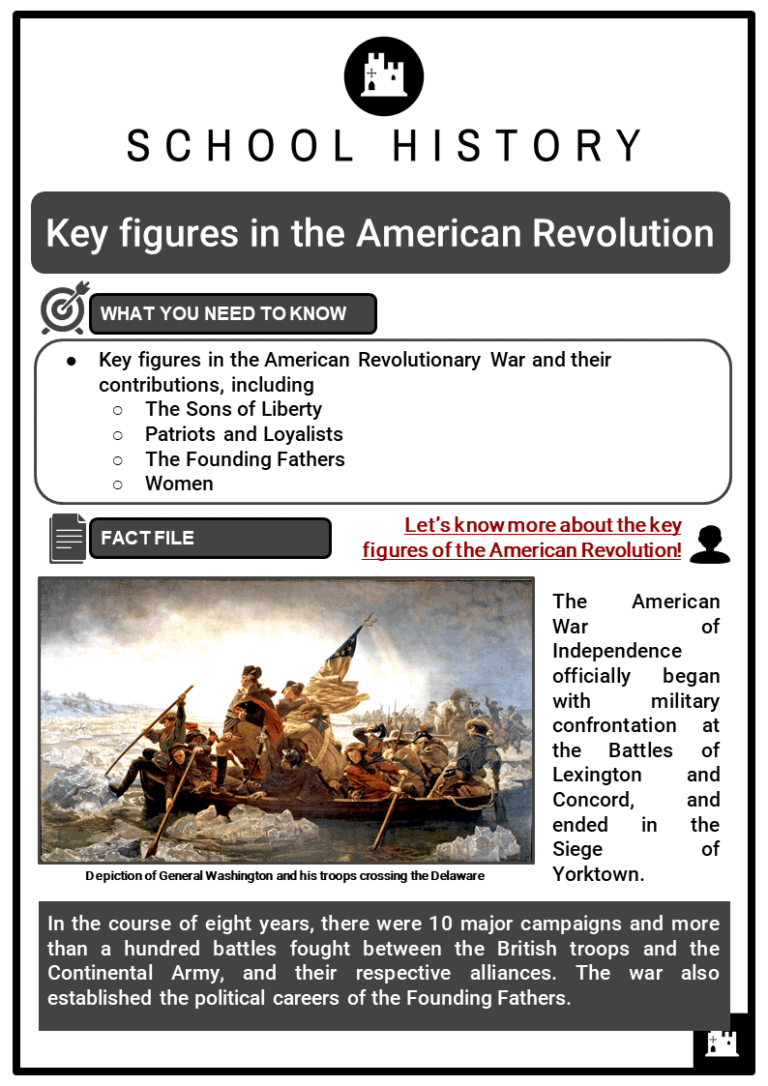 Key-figures-in-the-American-Revolution-Resource-Collection-1-768x1086